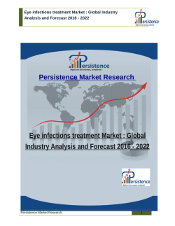 Eye infections treatment Market : Global Industry Analysis and Forecast 2016 - 2022